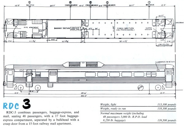 Drawing of an RDC 3