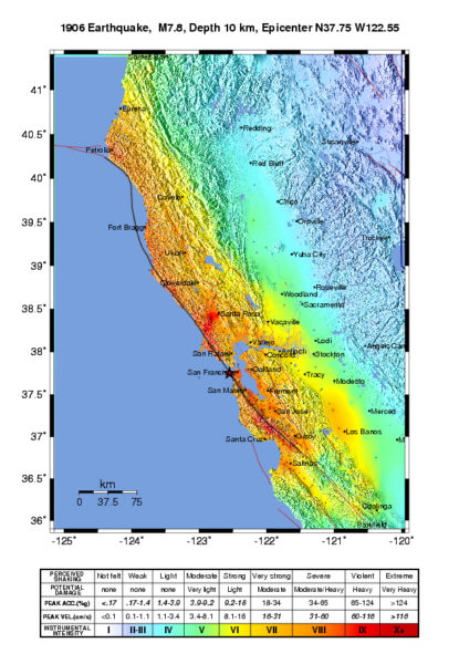 Chart showing severity of the 1906 earthquake north of San Francisco