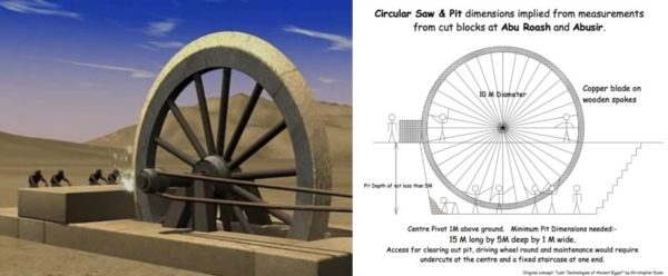 Eygyptian Circular Saw with a Copper blade to cut granite blocks